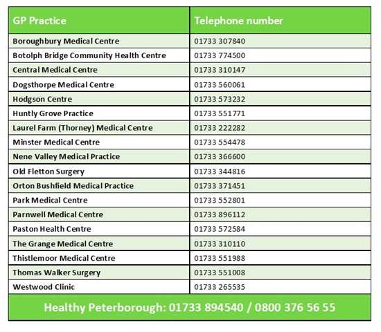 GP Practices with Smokefree clinics